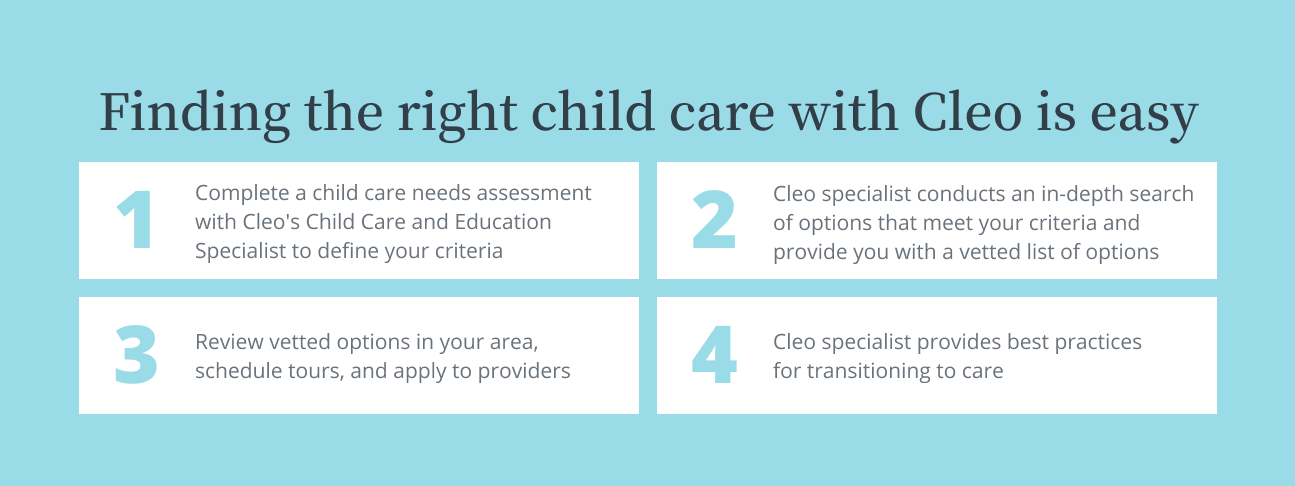 Finding the right child care with Cleo is easy. 1. Complete a child care assessment with Cleo's Child Care and Education Specialist to define your criteria. 2. Cleo specialist conducts an in-depth search of options that meet your criteria and provide you with a vetted list of options. 3. Review vetted options in your area, schedule tours and apply to providers. 4. Cleo specialist provides best practices for transitioning to care.
